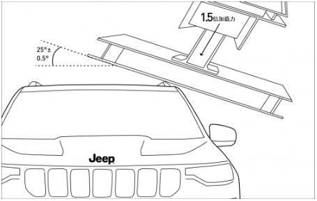 Jeep大指挥官
